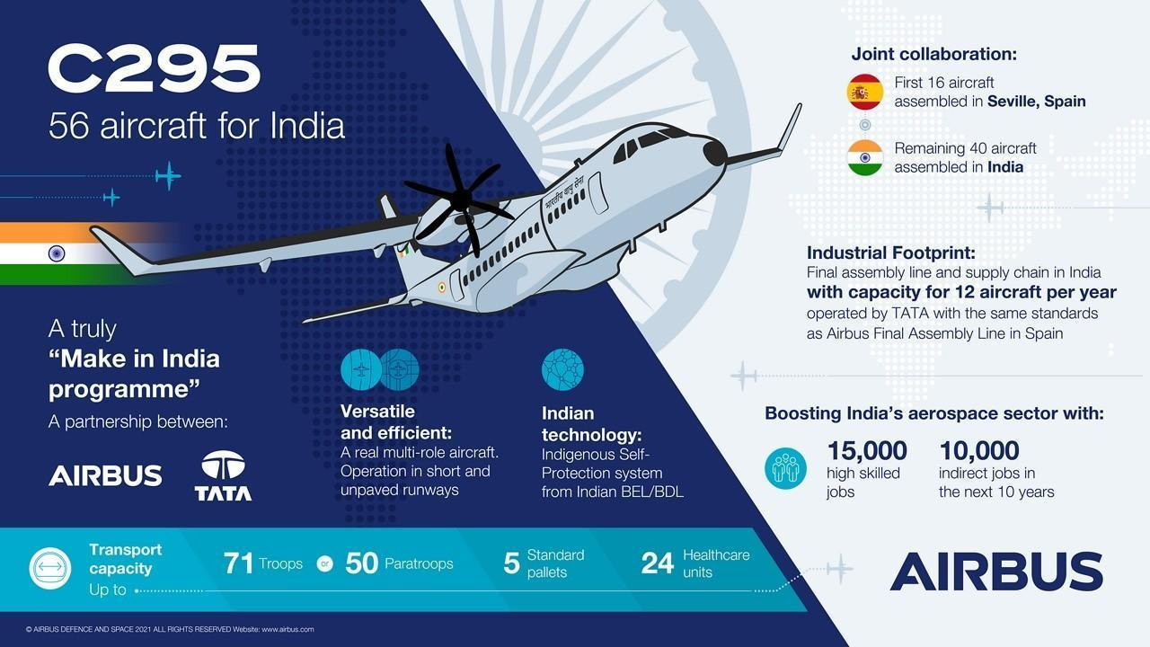 India has formally signed the deal to acquire 56 Airbus C295 MW aircraft to replace the Indian Air Force (IAF) legacy AVRO fleet